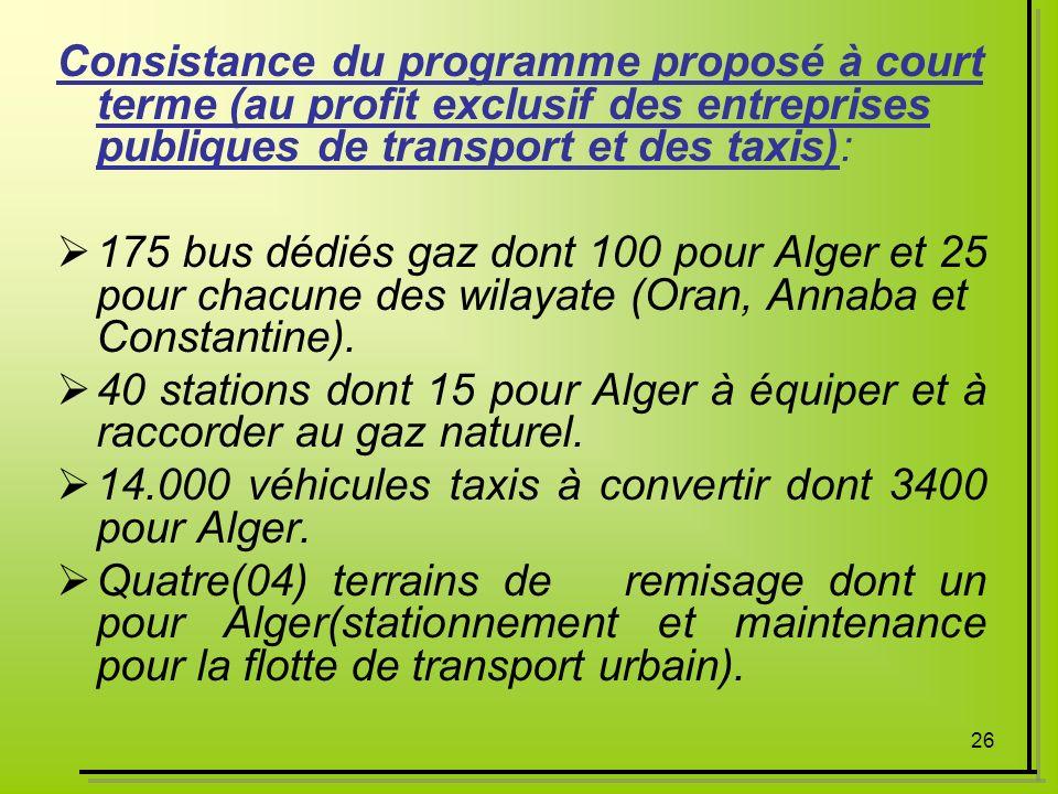 Consistance du programme proposé à court terme (au profit exclusif des entreprises publiques de transport et des taxis):