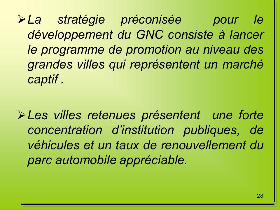 La stratégie préconisée pour le développement du GNC consiste à lancer le programme de promotion au niveau des grandes villes qui représentent un marché captif .
