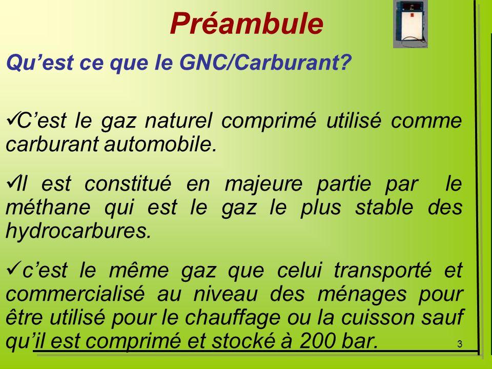 Préambule Qu'est ce que le GNC/Carburant