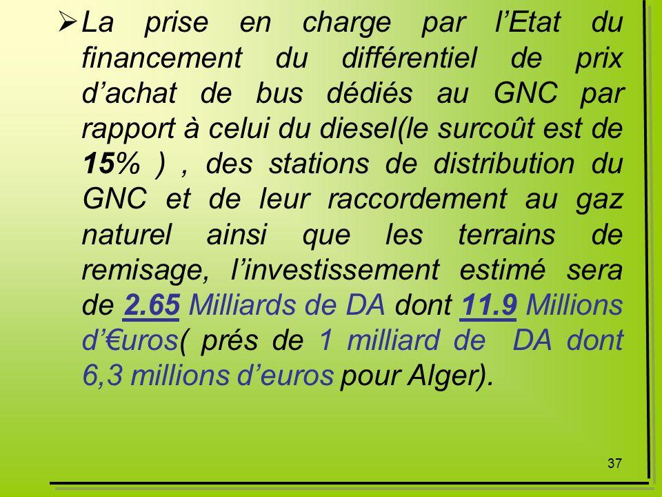 La prise en charge par l'Etat du financement du différentiel de prix d'achat de bus dédiés au GNC par rapport à celui du diesel(le surcoût est de 15% ) , des stations de distribution du GNC et de leur raccordement au gaz naturel ainsi que les terrains de remisage, l'investissement estimé sera de 2.65 Milliards de DA dont 11.9 Millions d'€uros( prés de 1 milliard de DA dont 6,3 millions d'euros pour Alger).
