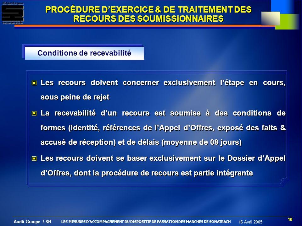 PROCÉDURE D'EXERCICE & DE TRAITEMENT DES RECOURS DES SOUMISSIONNAIRES