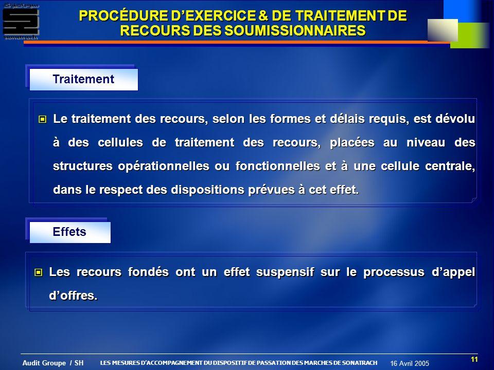 PROCÉDURE D'EXERCICE & DE TRAITEMENT DE RECOURS DES SOUMISSIONNAIRES