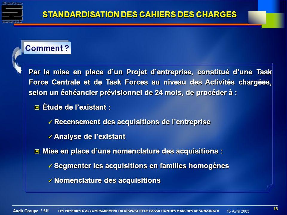 STANDARDISATION DES CAHIERS DES CHARGES