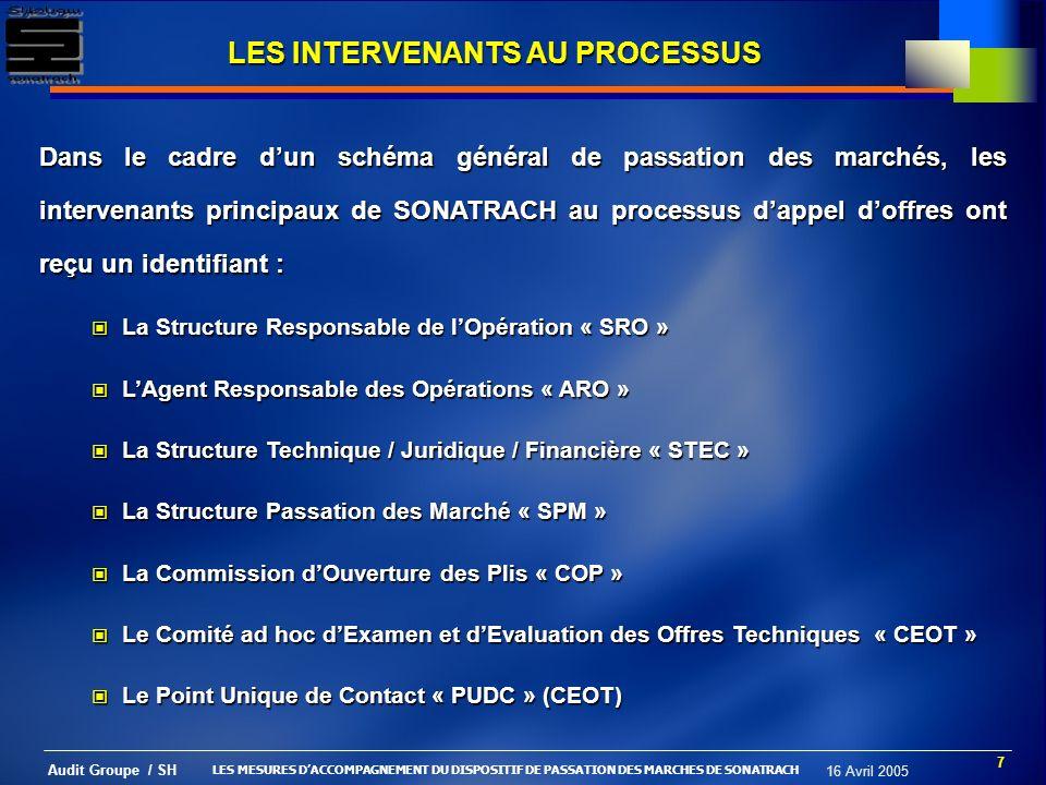 LES INTERVENANTS AU PROCESSUS