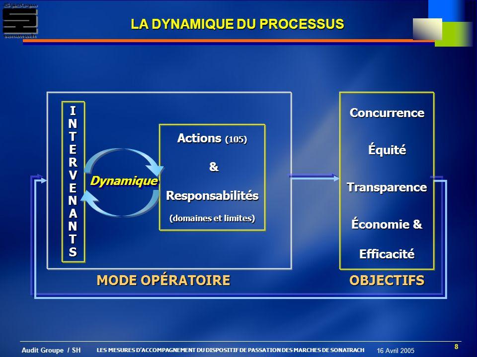 Responsabilités (domaines et limites)