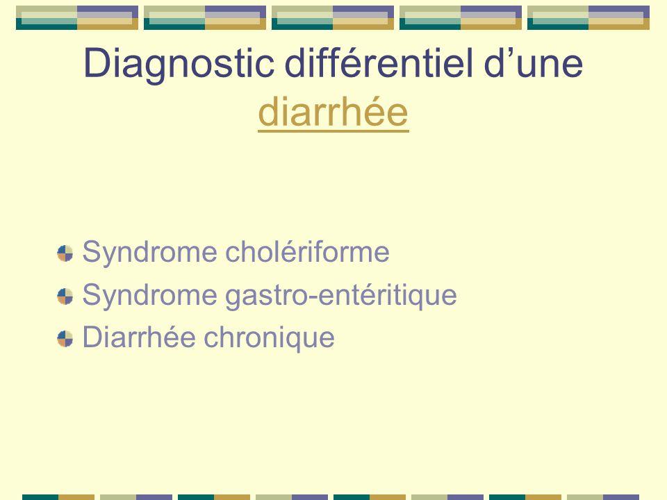 Diagnostic différentiel d'une diarrhée