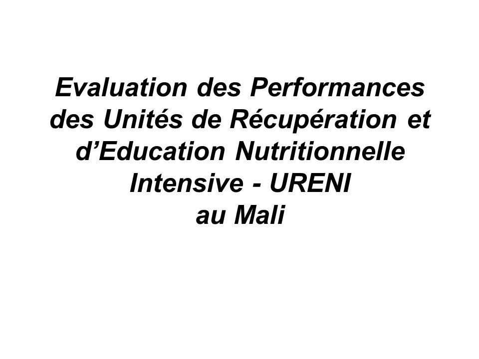 Evaluation des Performances des Unités de Récupération et d'Education Nutritionnelle Intensive - URENI au Mali