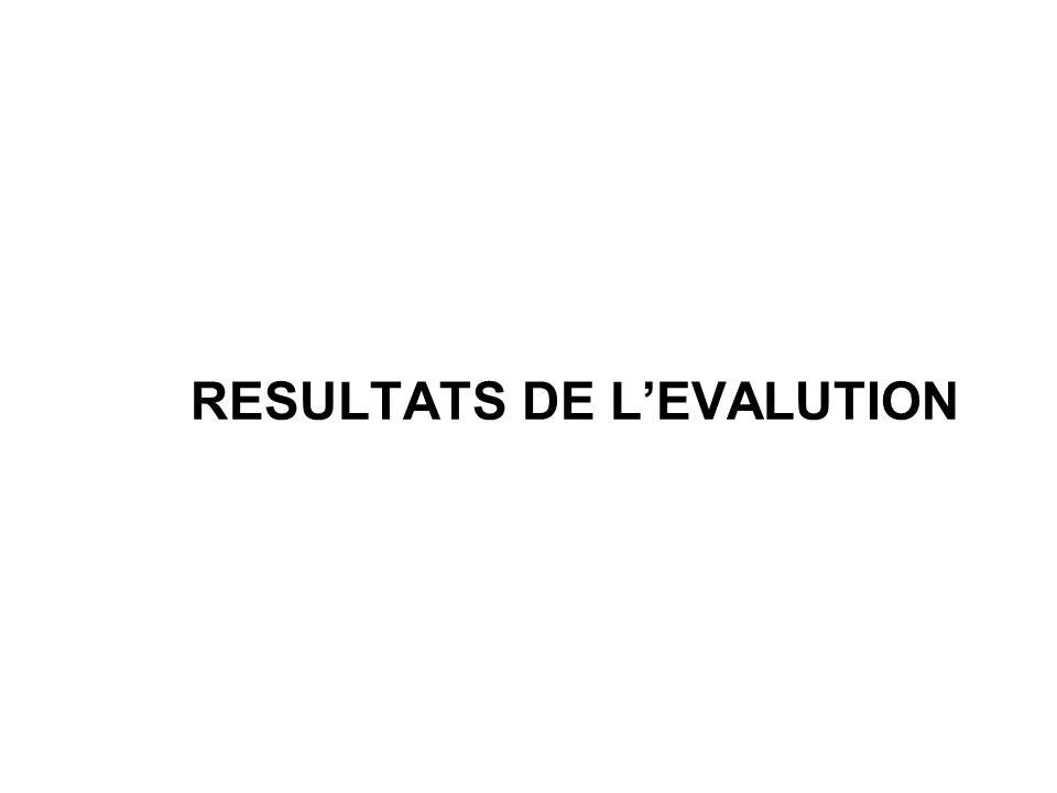 RESULTATS DE L'EVALUTION