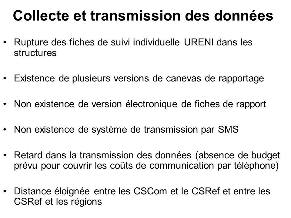 Collecte et transmission des données