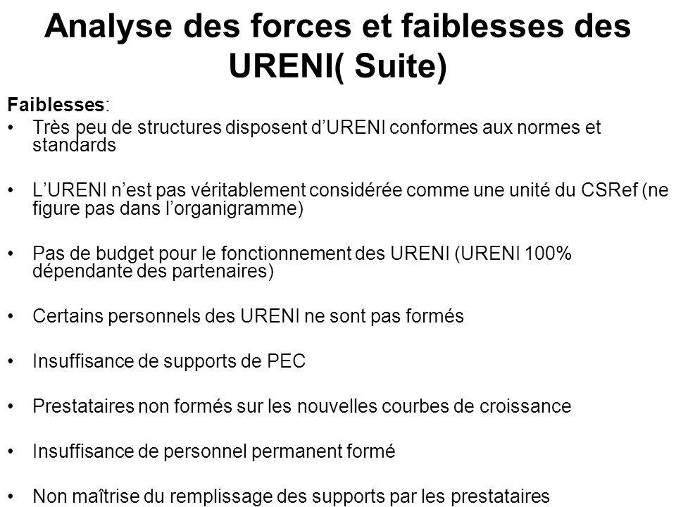 Analyse des forces et faiblesses des URENI( Suite)