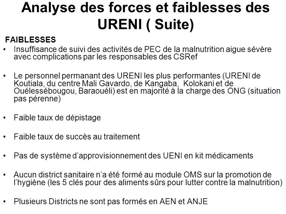 Analyse des forces et faiblesses des URENI ( Suite)