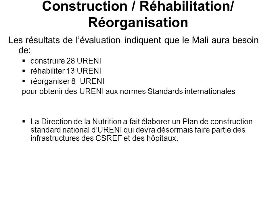 Construction / Réhabilitation/ Réorganisation