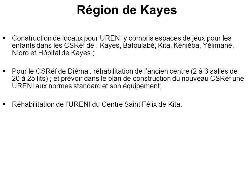Région de Kayes
