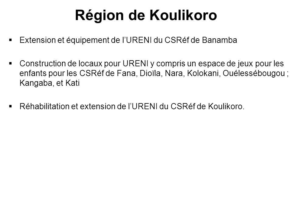 Région de Koulikoro Extension et équipement de l'URENI du CSRéf de Banamba.