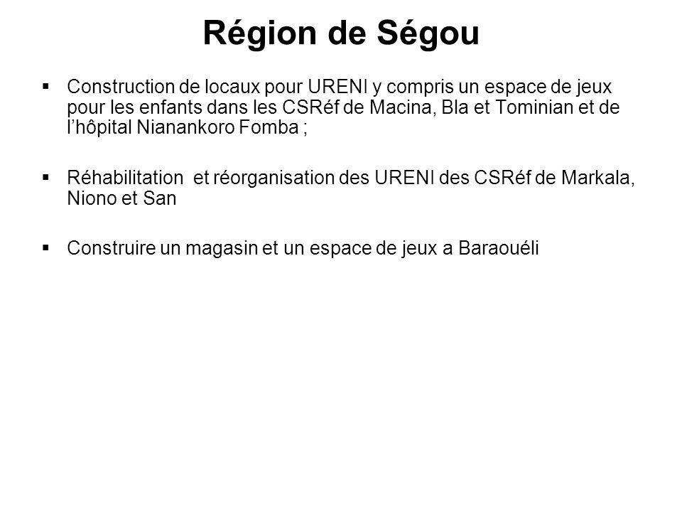 Région de Ségou