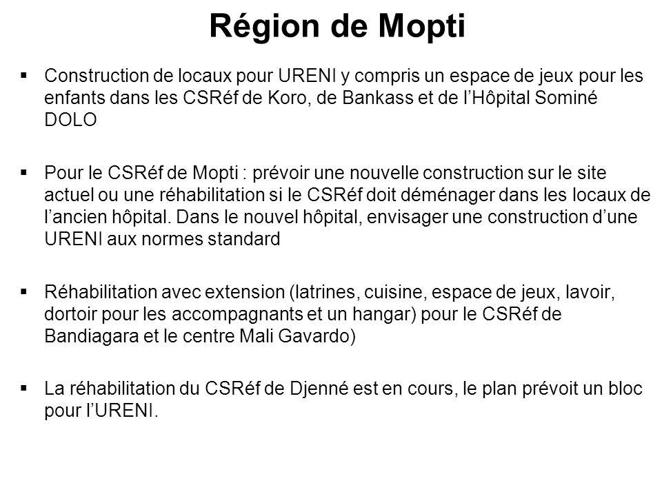 Région de Mopti