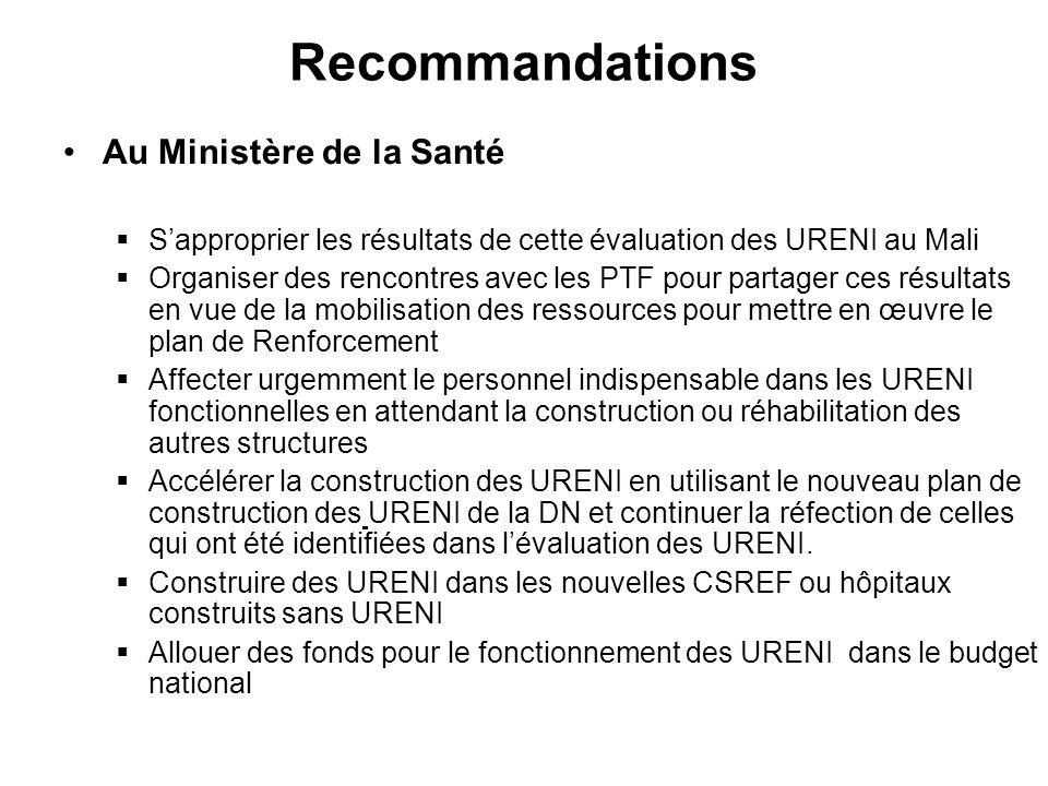 Recommandations Au Ministère de la Santé