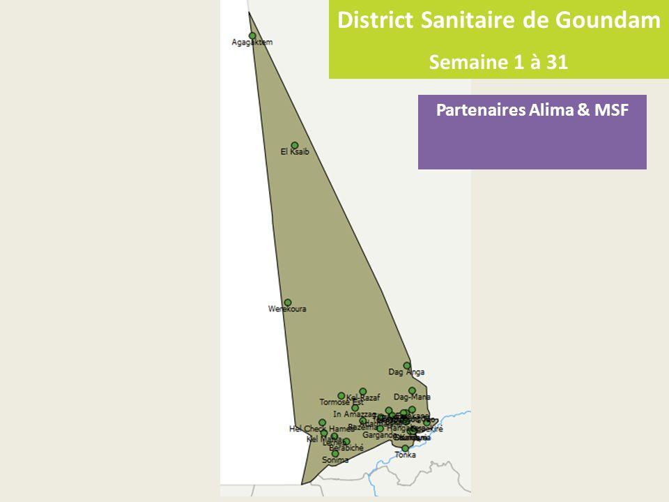 District Sanitaire de Goundam Partenaires Alima & MSF