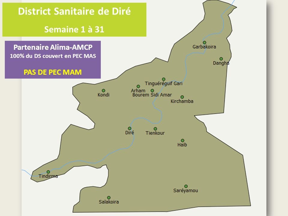 District Sanitaire de Diré