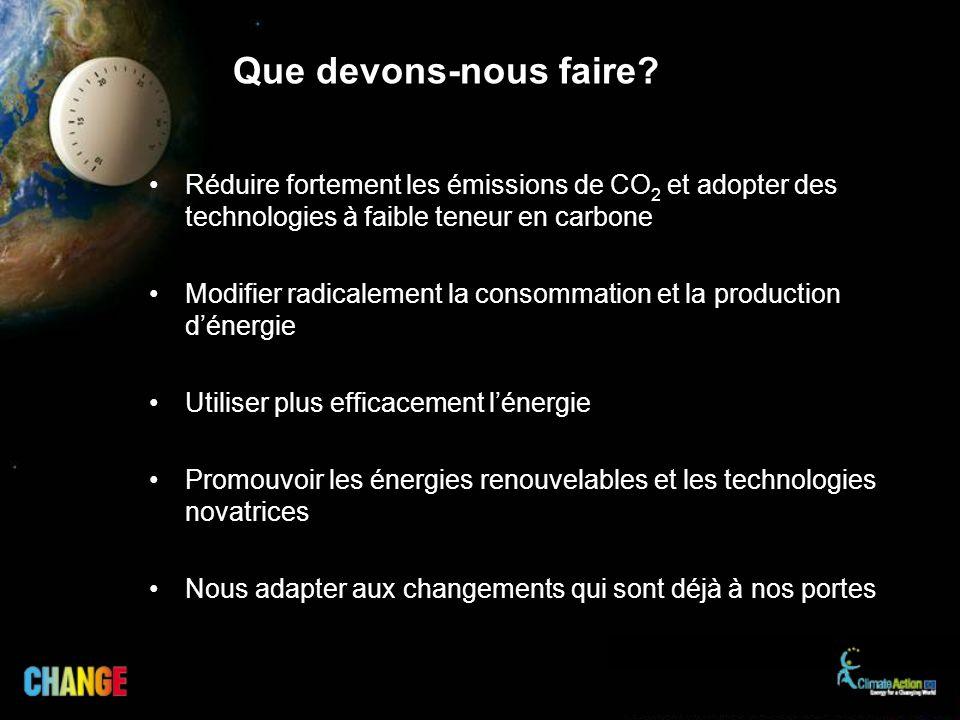 Que devons-nous faire Réduire fortement les émissions de CO2 et adopter des technologies à faible teneur en carbone.