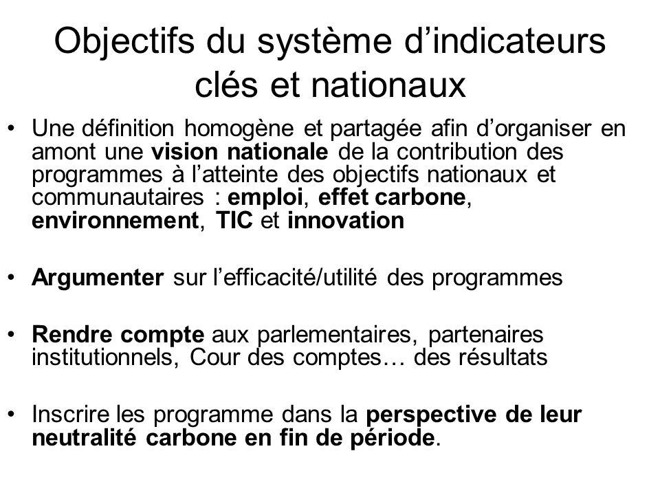 Objectifs du système d'indicateurs clés et nationaux