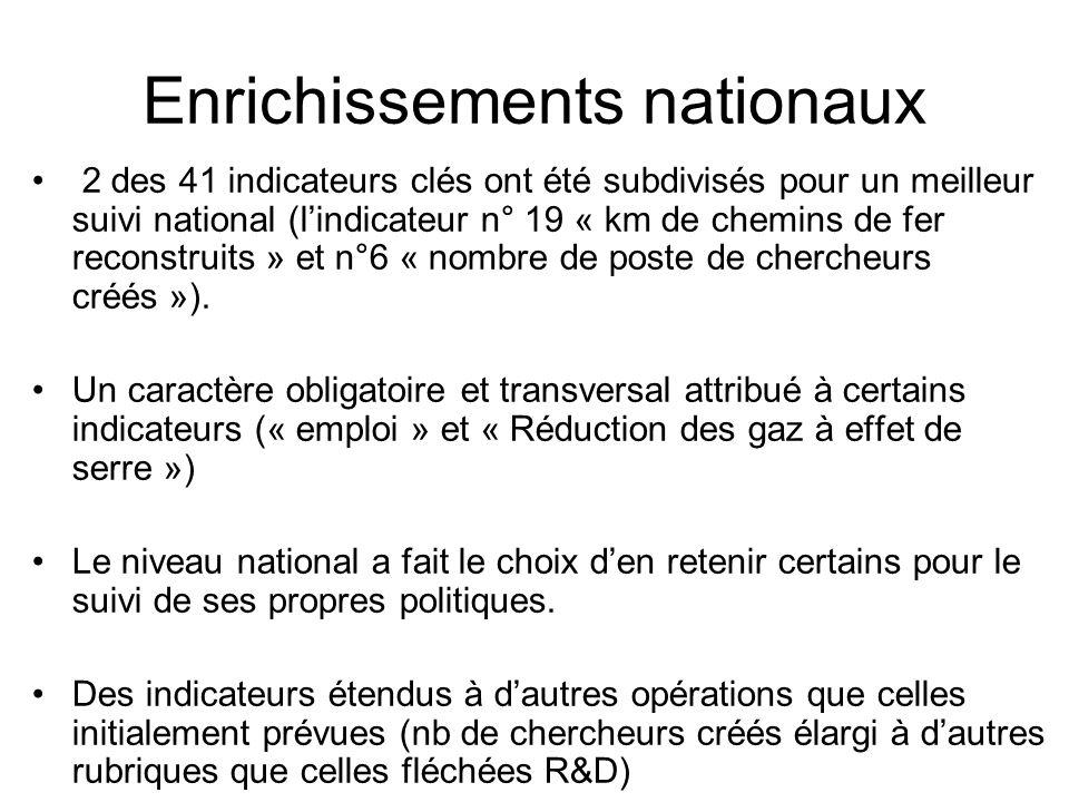 Enrichissements nationaux
