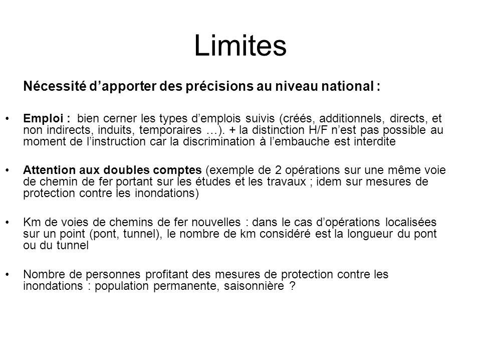 Limites Nécessité d'apporter des précisions au niveau national :
