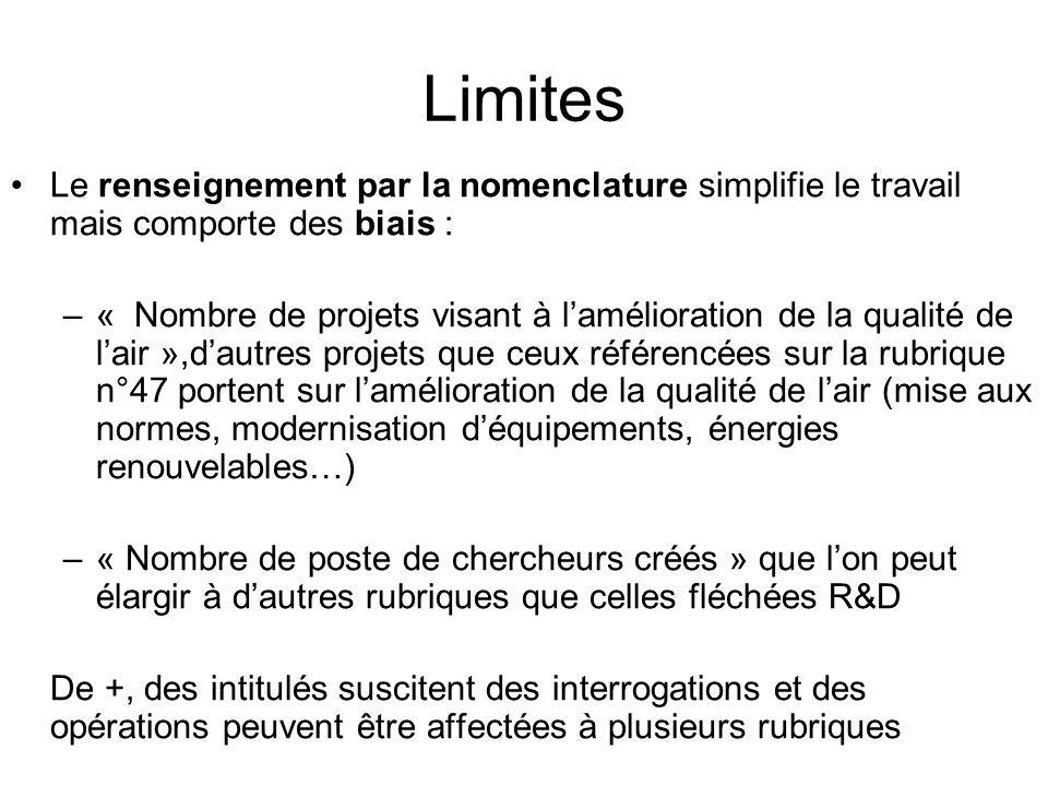 Limites Le renseignement par la nomenclature simplifie le travail mais comporte des biais :