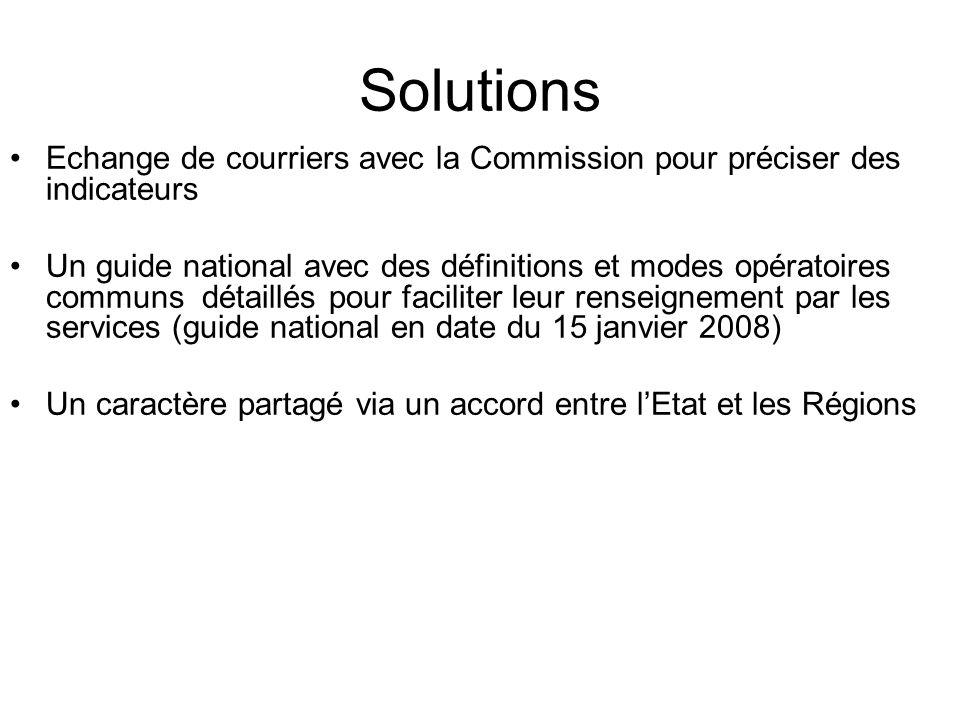 Solutions Echange de courriers avec la Commission pour préciser des indicateurs.