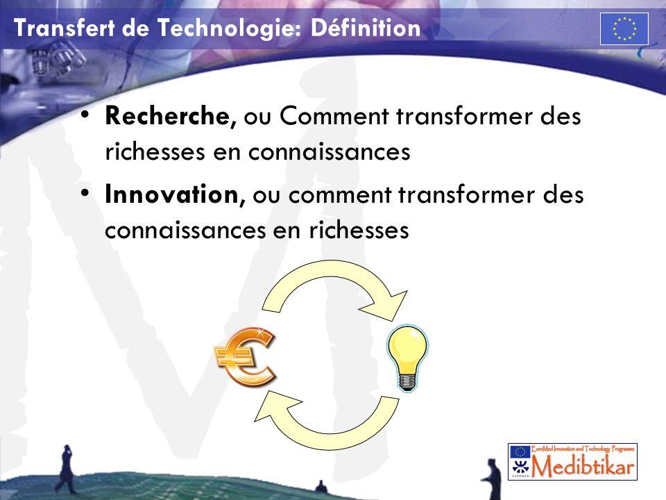 Transfert de Technologie: Définition