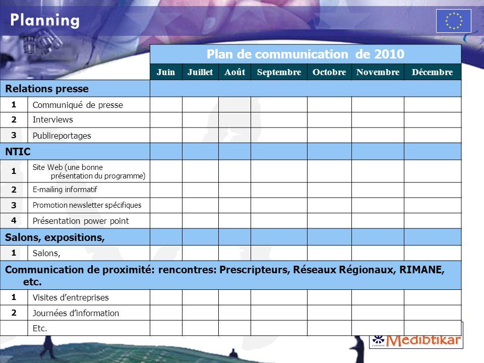 Plan de communication de 2010