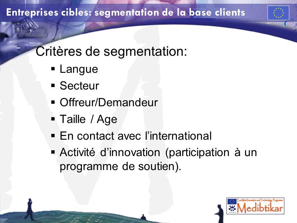 Entreprises cibles: segmentation de la base clients