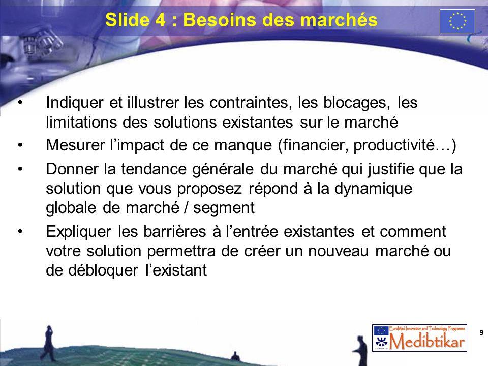 Slide 4 : Besoins des marchés