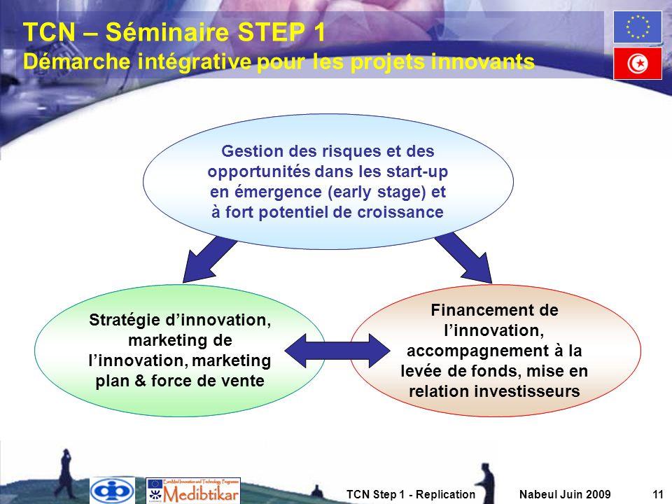 TCN – Séminaire STEP 1 Démarche intégrative pour les projets innovants