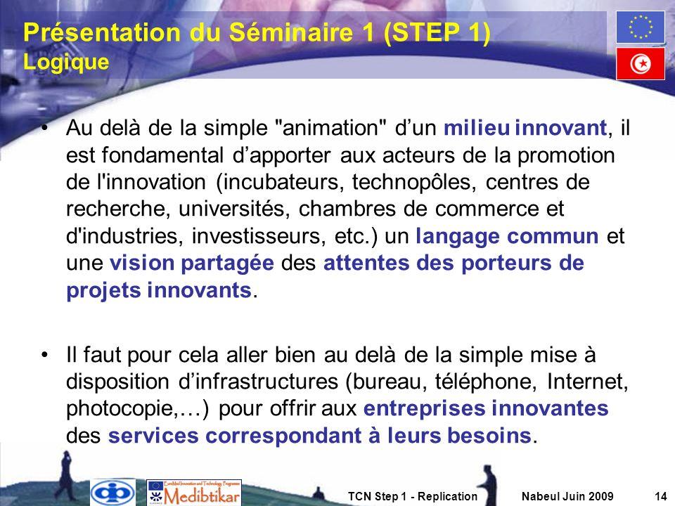 Présentation du Séminaire 1 (STEP 1) Logique