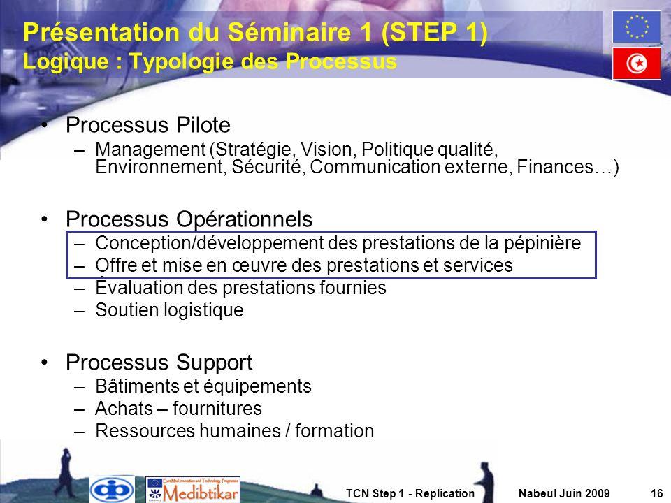 Présentation du Séminaire 1 (STEP 1) Logique : Typologie des Processus