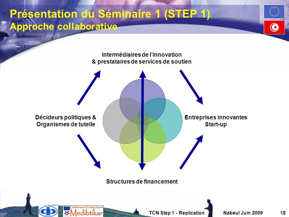 Présentation du Séminaire 1 (STEP 1) Approche collaborative