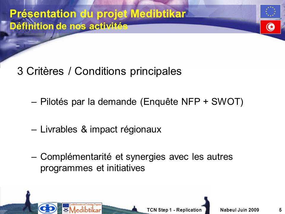 Présentation du projet Medibtikar Définition de nos activités