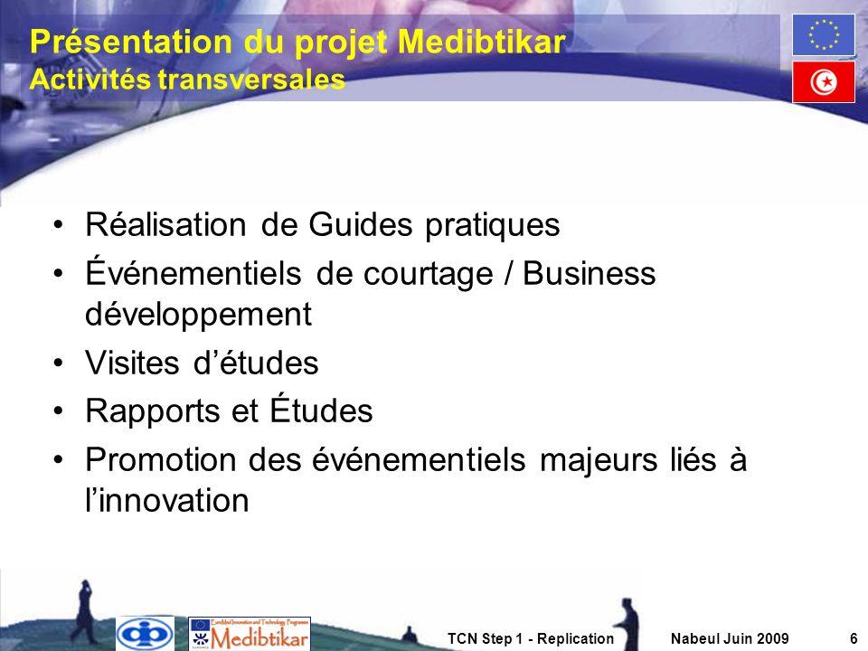 Présentation du projet Medibtikar Activités transversales