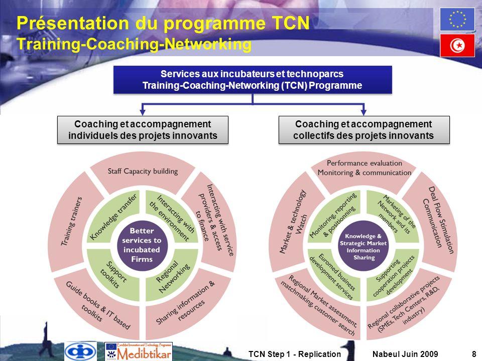 Présentation du programme TCN Training-Coaching-Networking
