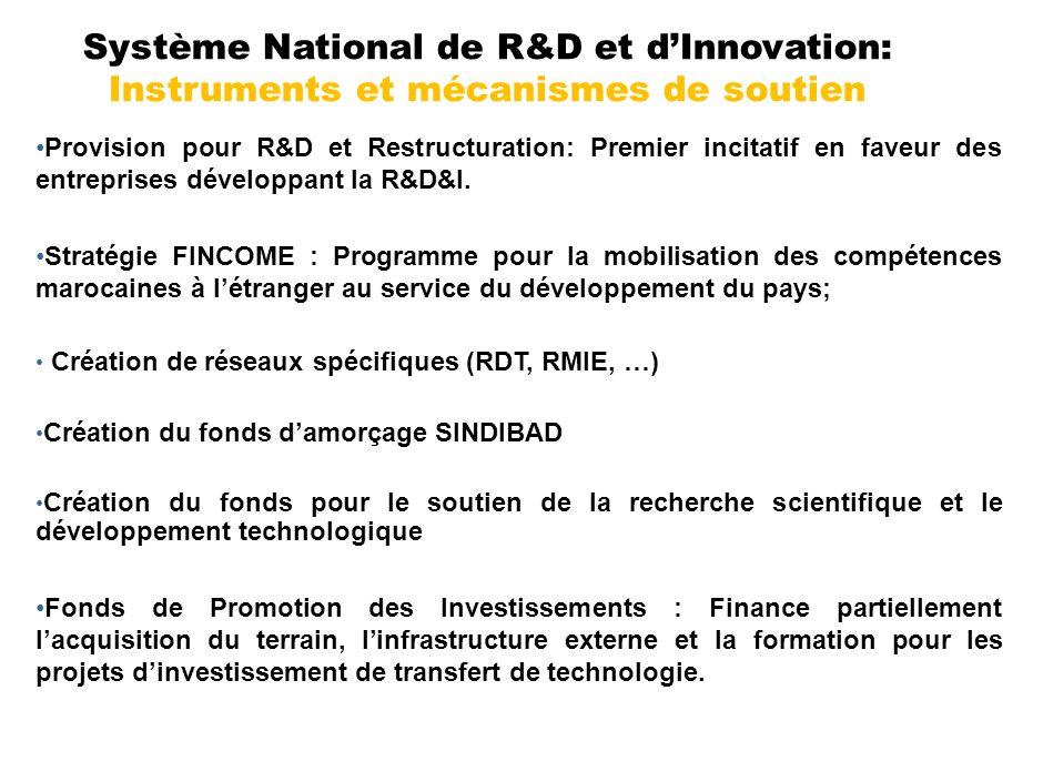 Système National de R&D et d'Innovation: Instruments et mécanismes de soutien