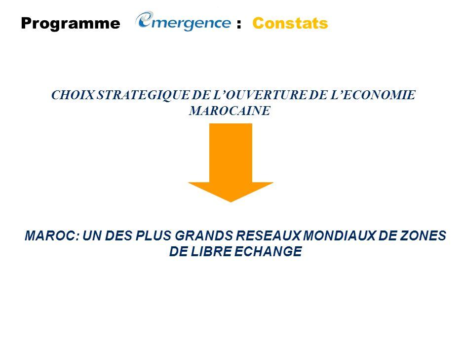 Programme : ConstatsCHOIX STRATEGIQUE DE L'OUVERTURE DE L'ECONOMIE MAROCAINE.