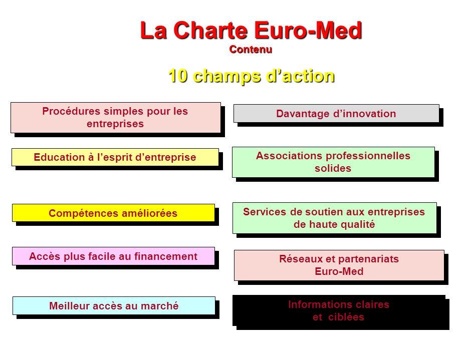 La Charte Euro-Med Contenu