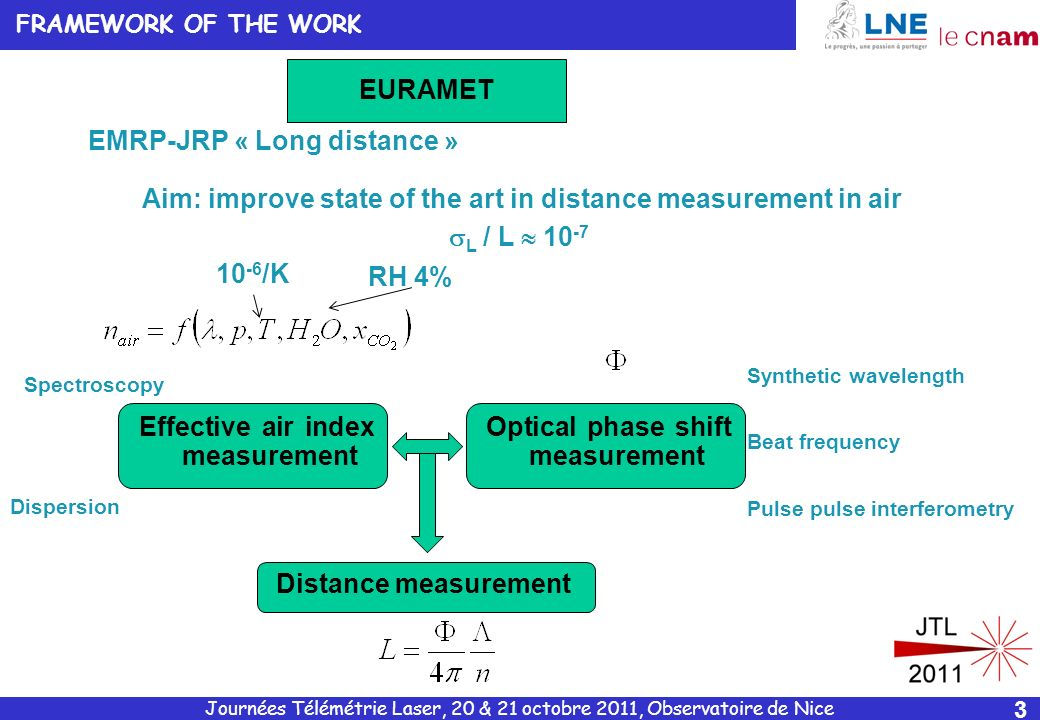 EMRP-JRP « Long distance »