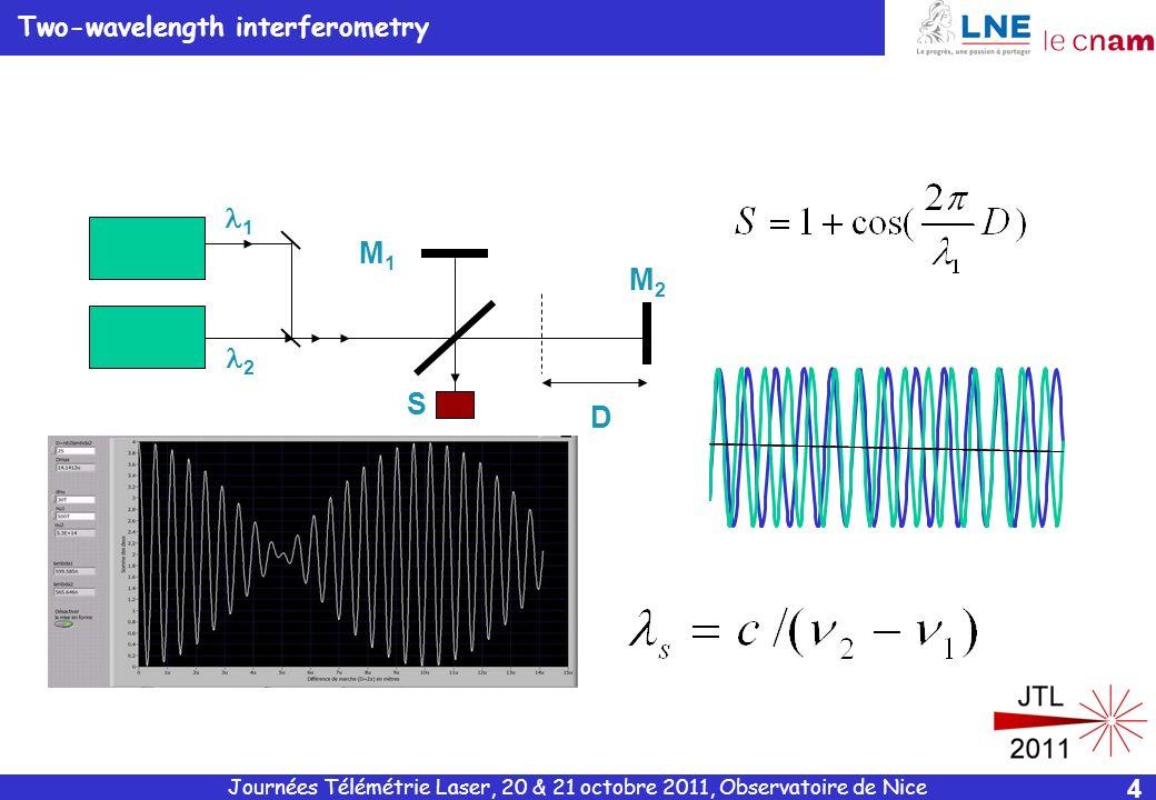 Two-wavelength interferometry