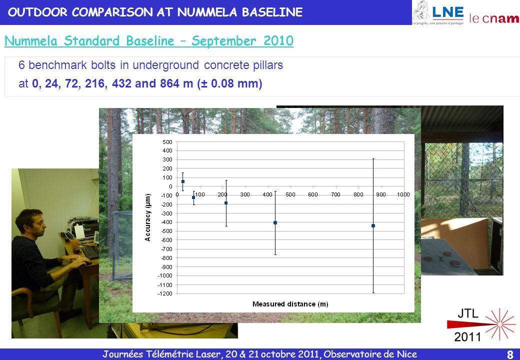 Nummela Standard Baseline – September 2010
