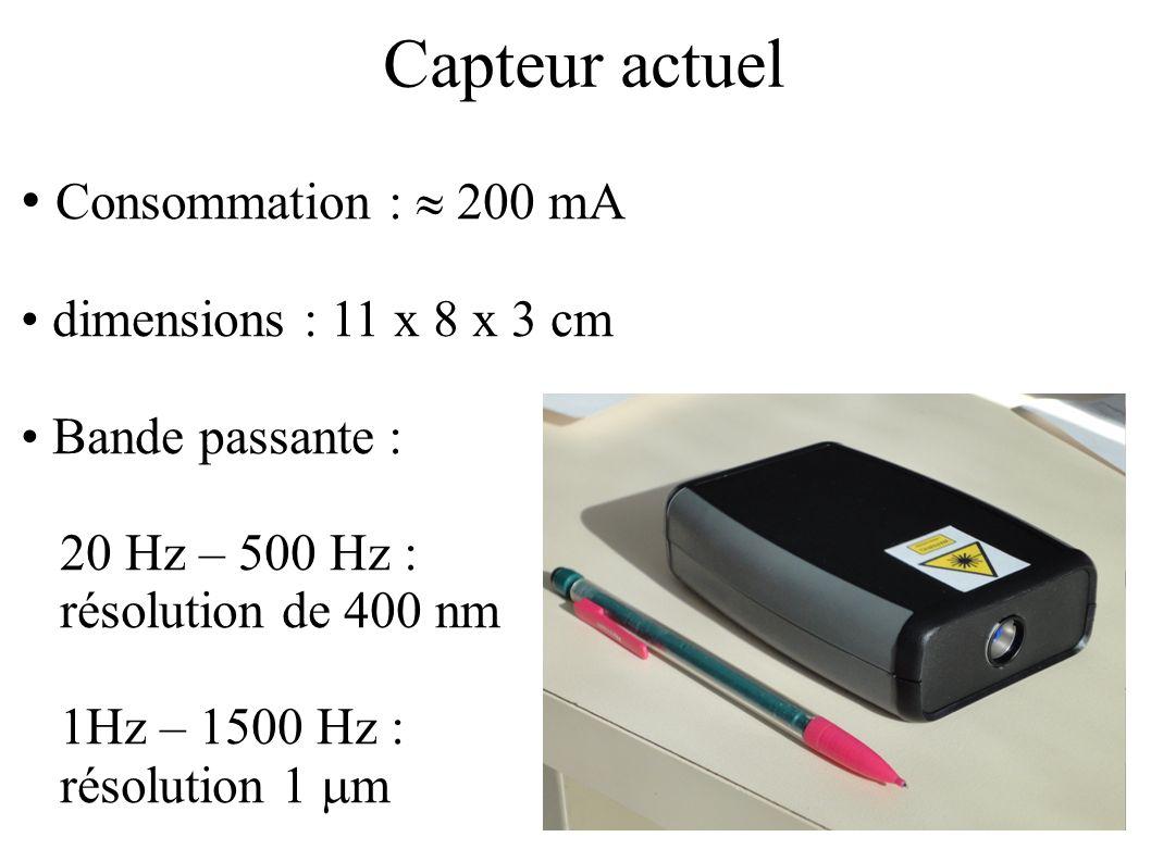 Capteur actuel Consommation :  200 mA dimensions : 11 x 8 x 3 cm