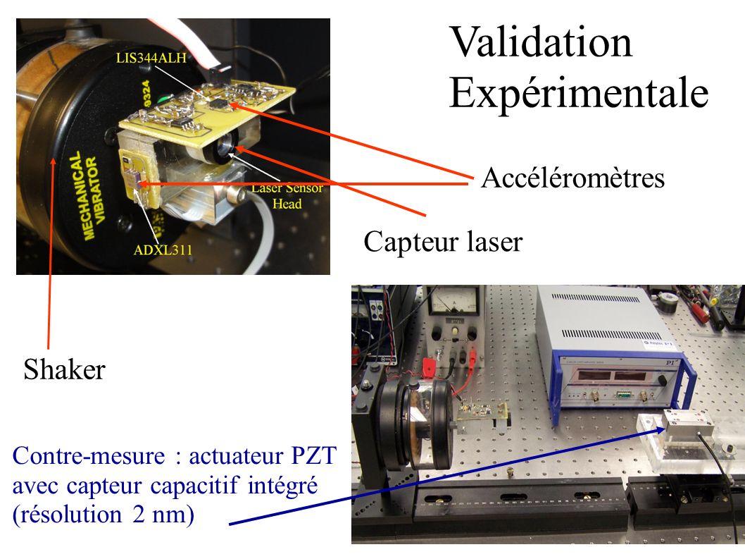 Validation Expérimentale Accéléromètres Capteur laser Shaker