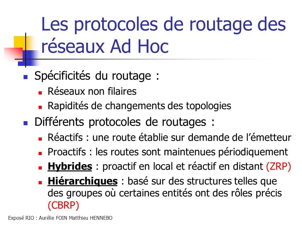 Les protocoles de routage des réseaux Ad Hoc