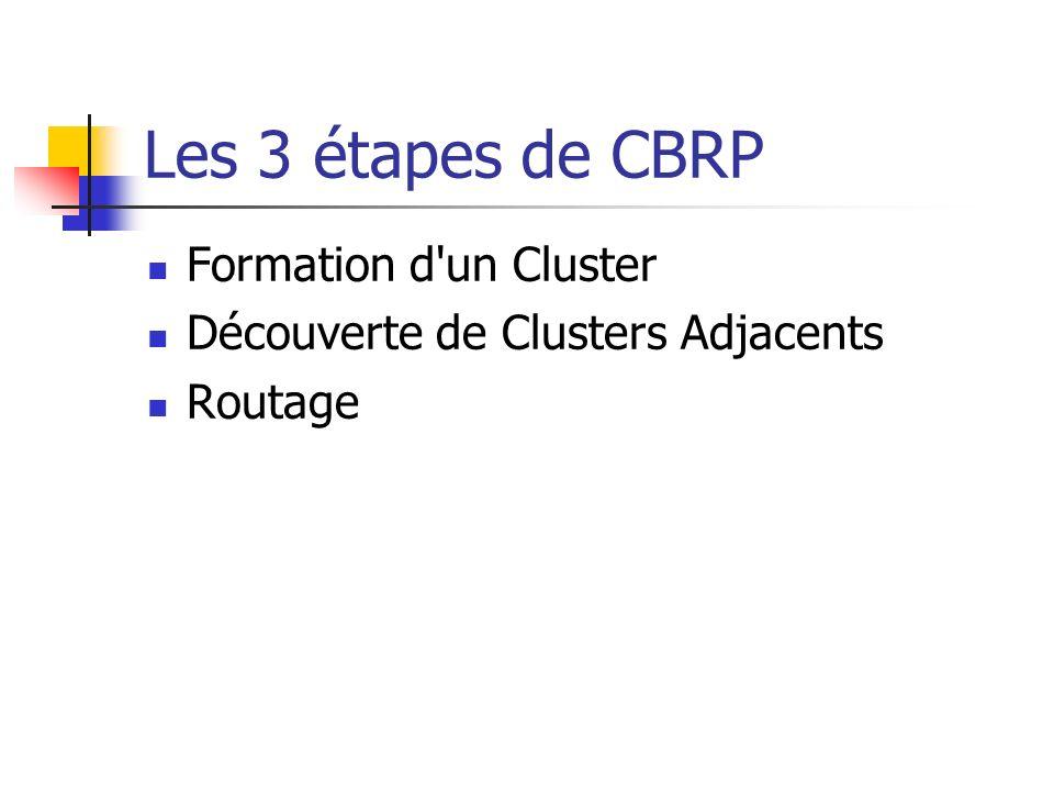 Les 3 étapes de CBRP Formation d un Cluster
